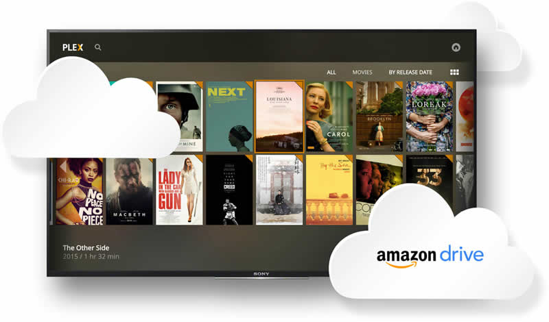Plex Cloud Service - Video Streaming aus der Cloud